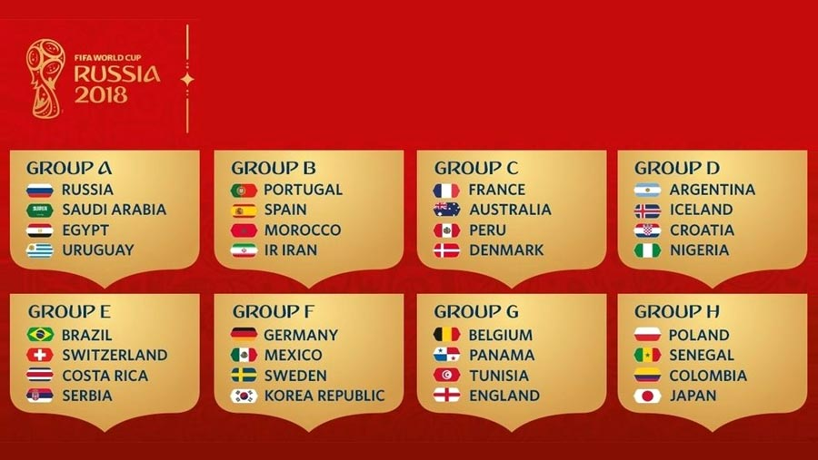 World Cup squads 2018
