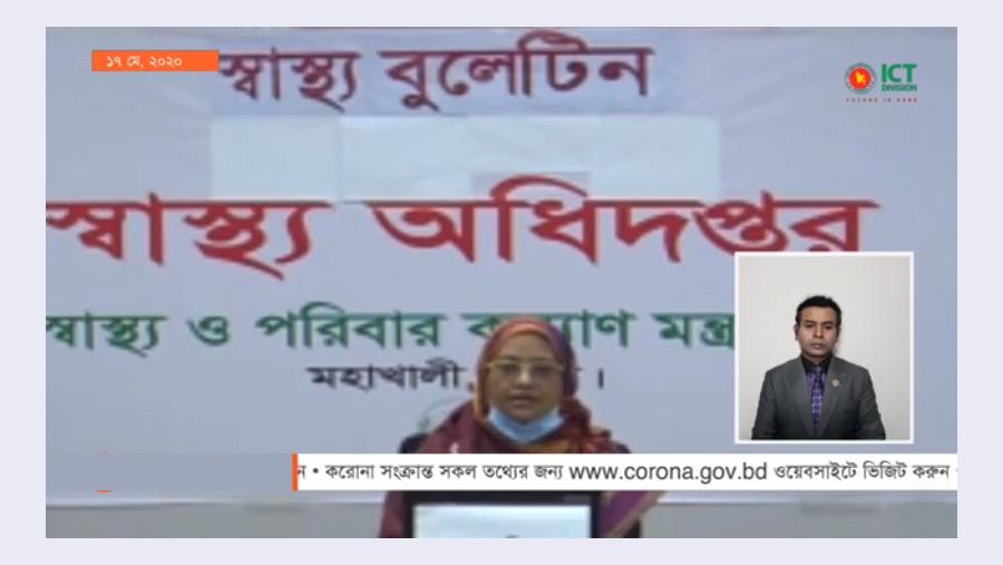 Bangladesh confirms 1273 new Covid-19 cases, 14 deaths